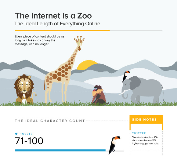 the-internet-is-a-zoo-by-buffer-preview