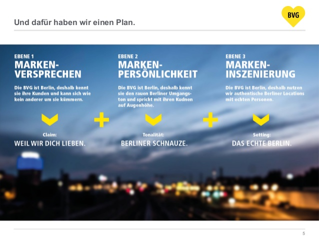 AllFacebook Marketing Conference - Der Plan der BVG